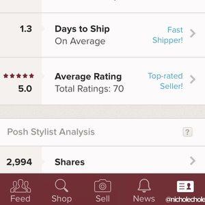 Tooting of thy horn. aka: stats&feedback!